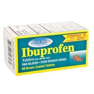 Can I Give A Dog Ibuprofen For Pain